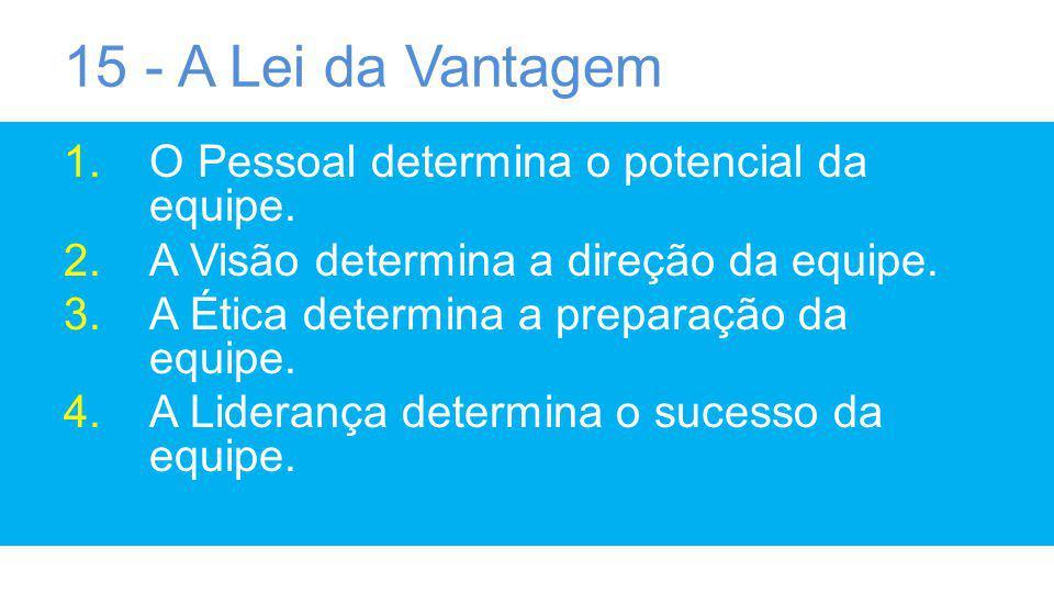 15 - A Lei da Vantagem 1.O Pessoal determina o potencial da equipe.