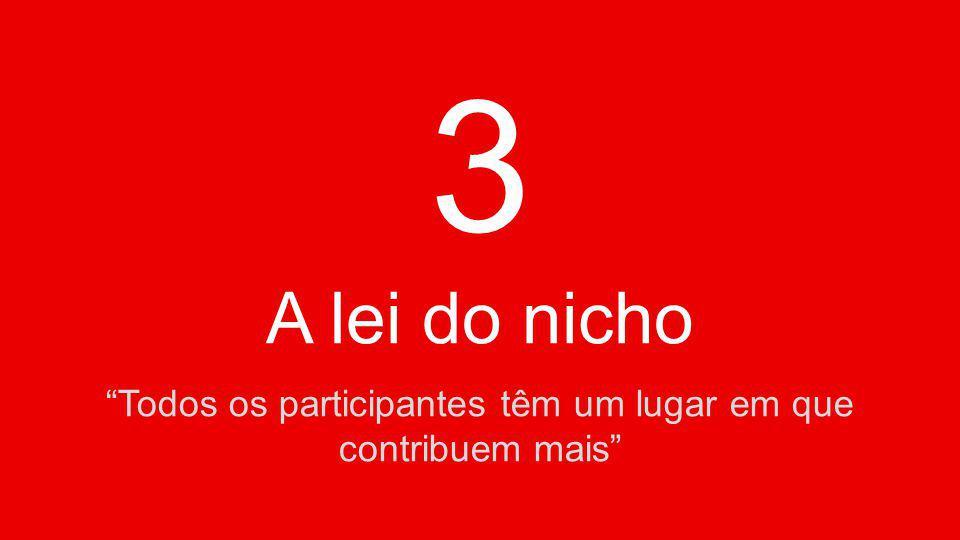 3 A lei do nicho Todos os participantes têm um lugar em que contribuem mais