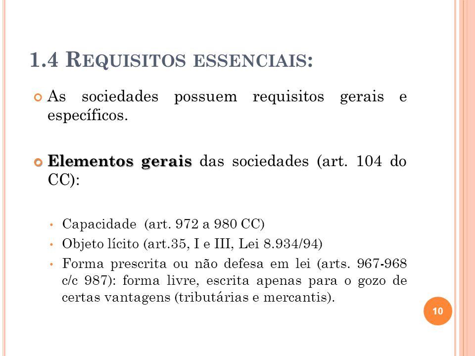 1.4 R EQUISITOS ESSENCIAIS : As sociedades possuem requisitos gerais e específicos. Elementos gerais Elementos gerais das sociedades (art. 104 do CC):
