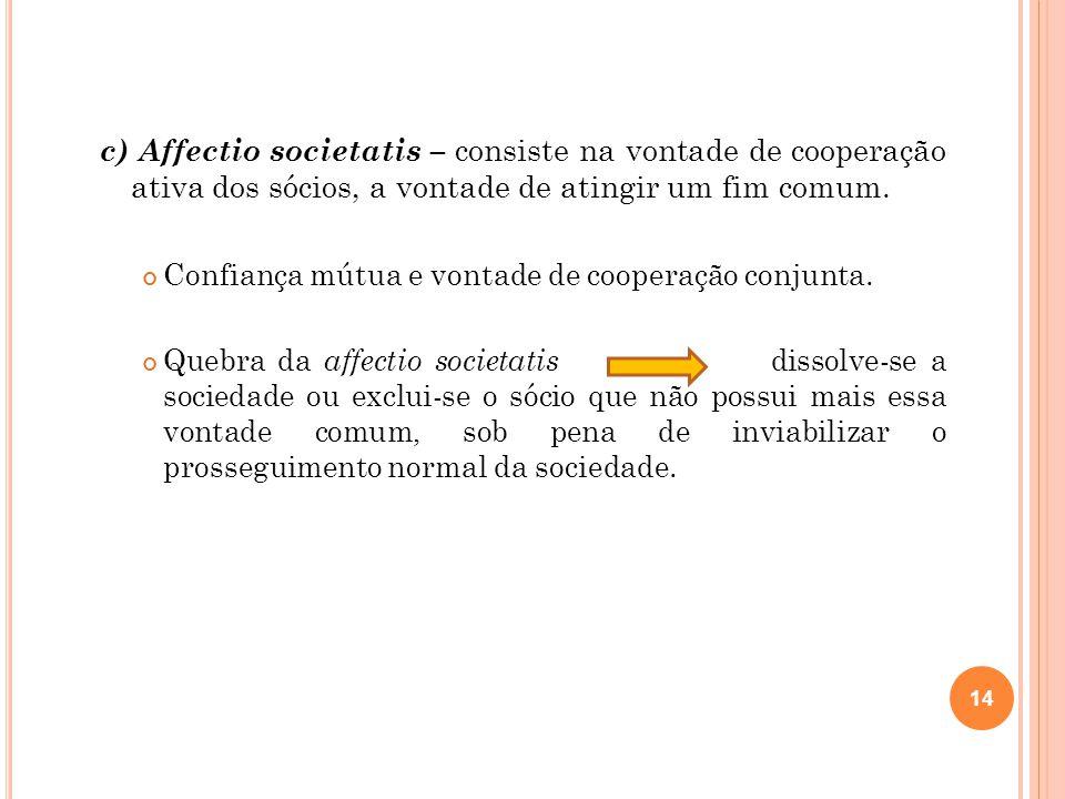 c) Affectio societatis – consiste na vontade de cooperação ativa dos sócios, a vontade de atingir um fim comum. Confiança mútua e vontade de cooperaçã