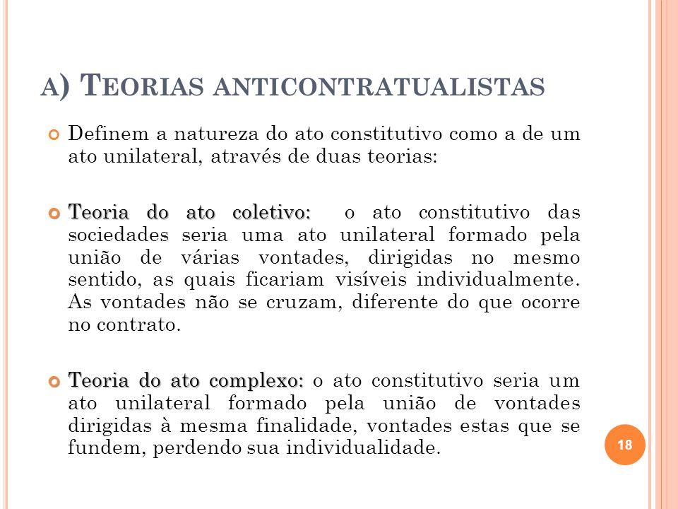 A ) T EORIAS ANTICONTRATUALISTAS Definem a natureza do ato constitutivo como a de um ato unilateral, através de duas teorias: Teoria do ato coletivo: