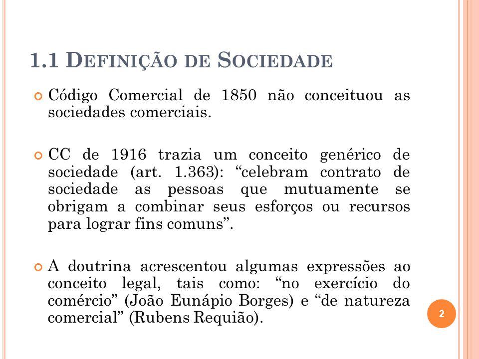 1.1 D EFINIÇÃO DE S OCIEDADE Código Comercial de 1850 não conceituou as sociedades comerciais. CC de 1916 trazia um conceito genérico de sociedade (ar