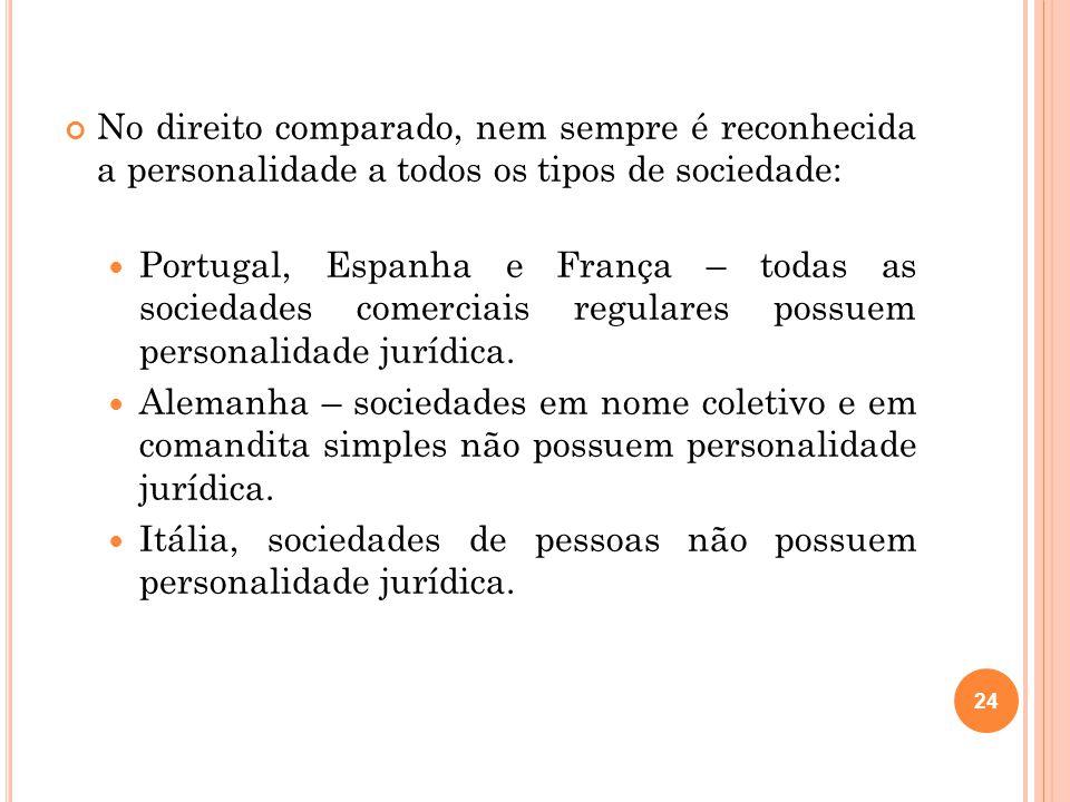 No direito comparado, nem sempre é reconhecida a personalidade a todos os tipos de sociedade: Portugal, Espanha e França – todas as sociedades comerci