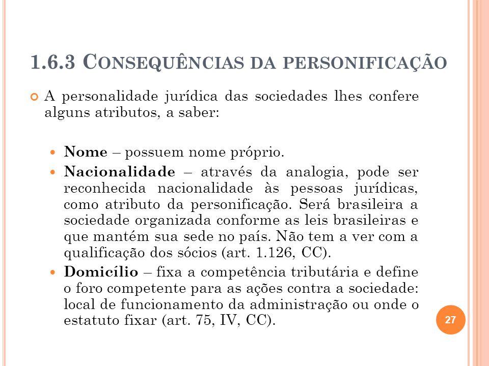 1.6.3 C ONSEQUÊNCIAS DA PERSONIFICAÇÃO A personalidade jurídica das sociedades lhes confere alguns atributos, a saber: Nome – possuem nome próprio. Na