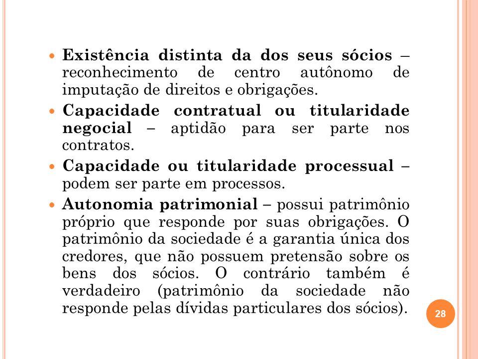 Existência distinta da dos seus sócios – reconhecimento de centro autônomo de imputação de direitos e obrigações. Capacidade contratual ou titularidad