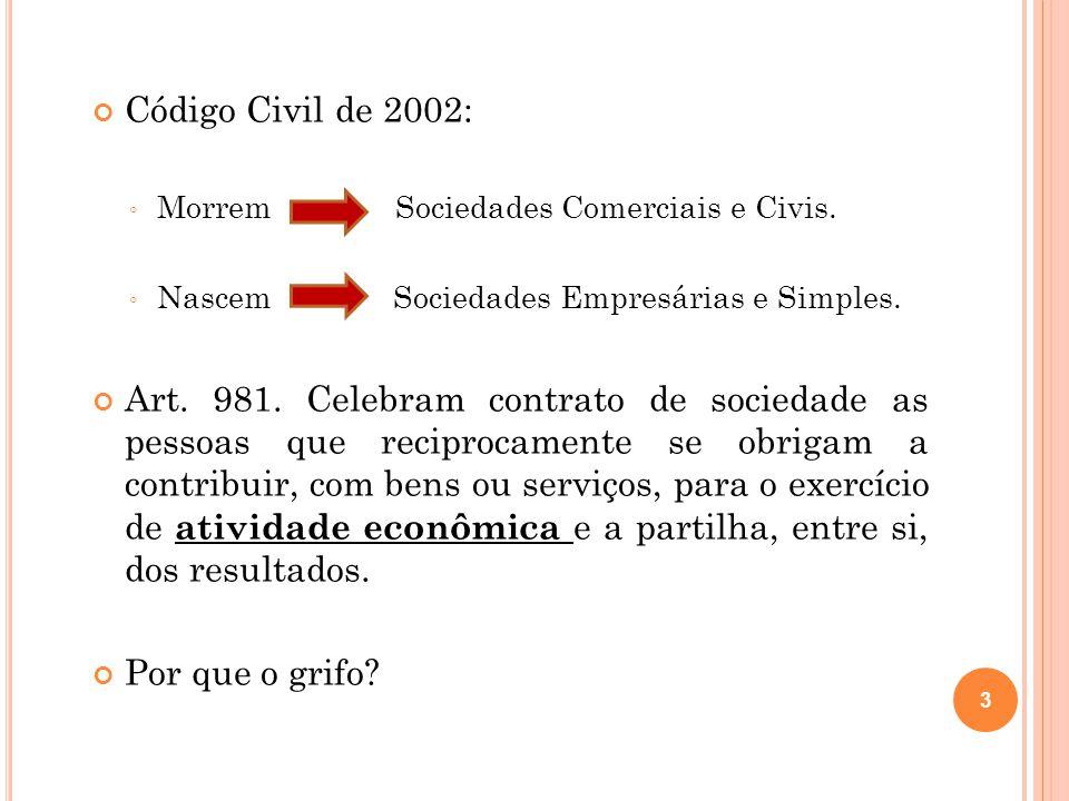 Código Civil de 2002: Morrem Sociedades Comerciais e Civis. Nascem Sociedades Empresárias e Simples. Art. 981. Celebram contrato de sociedade as pesso