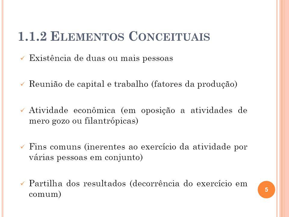 1.1.2 E LEMENTOS C ONCEITUAIS Existência de duas ou mais pessoas Reunião de capital e trabalho (fatores da produção) Atividade econômica (em oposição