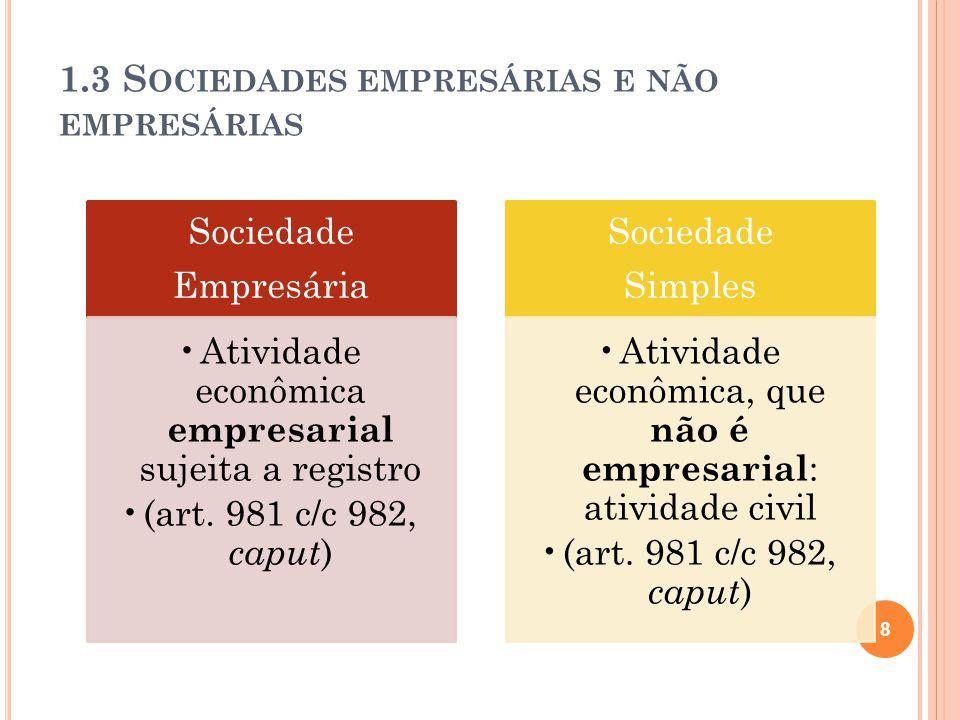 1.3 S OCIEDADES EMPRESÁRIAS E NÃO EMPRESÁRIAS Sociedade Empresária Atividade econômica empresarial sujeita a registro (art. 981 c/c 982, caput ) Socie