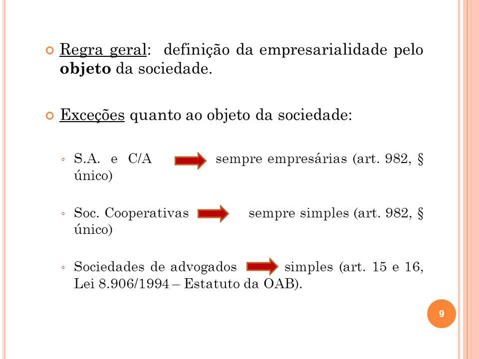 Regra geral: definição da empresarialidade pelo objeto da sociedade. Exceções quanto ao objeto da sociedade: S.A. e C/A sempre empresárias (art. 982,