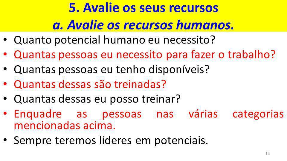 5.Avalie os seus recursos a. Avalie os recursos humanos.