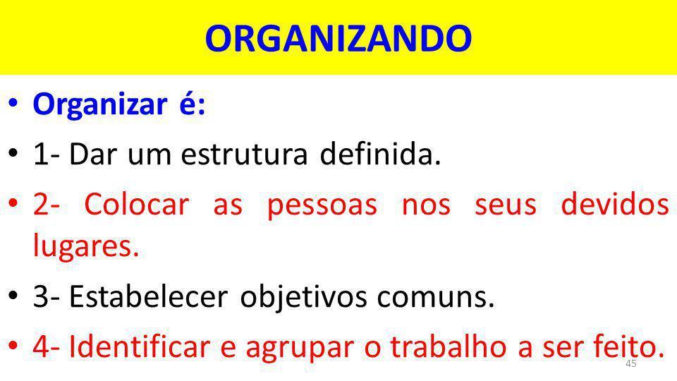 ORGANIZANDO Organizar é: 1- Dar um estrutura definida.