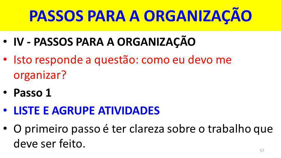 PASSOS PARA A ORGANIZAÇÃO IV - PASSOS PARA A ORGANIZAÇÃO Isto responde a questão: como eu devo me organizar.