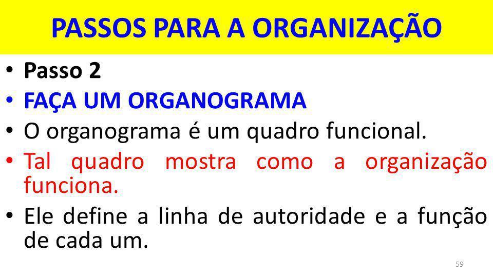PASSOS PARA A ORGANIZAÇÃO Passo 2 FAÇA UM ORGANOGRAMA O organograma é um quadro funcional.