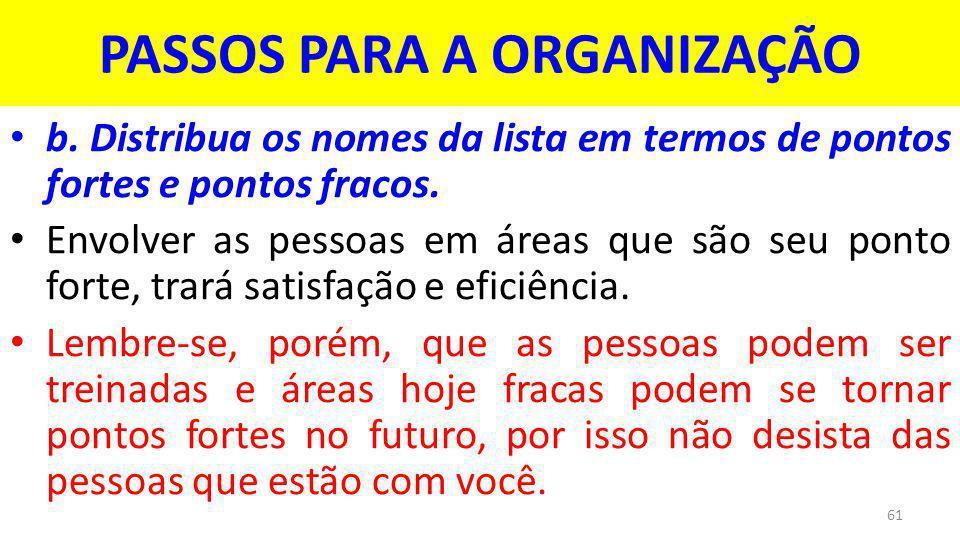 PASSOS PARA A ORGANIZAÇÃO b.