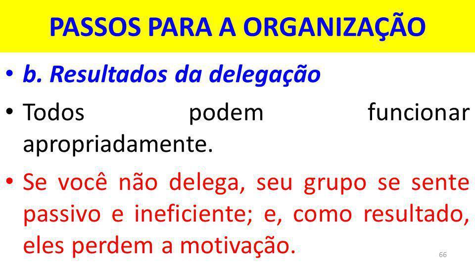 PASSOS PARA A ORGANIZAÇÃO b.Resultados da delegação Todos podem funcionar apropriadamente.
