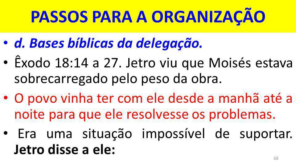 PASSOS PARA A ORGANIZAÇÃO d.Bases bíblicas da delegação.