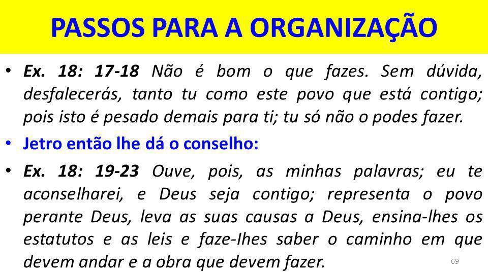 PASSOS PARA A ORGANIZAÇÃO Ex.18: 17-18 Não é bom o que fazes.