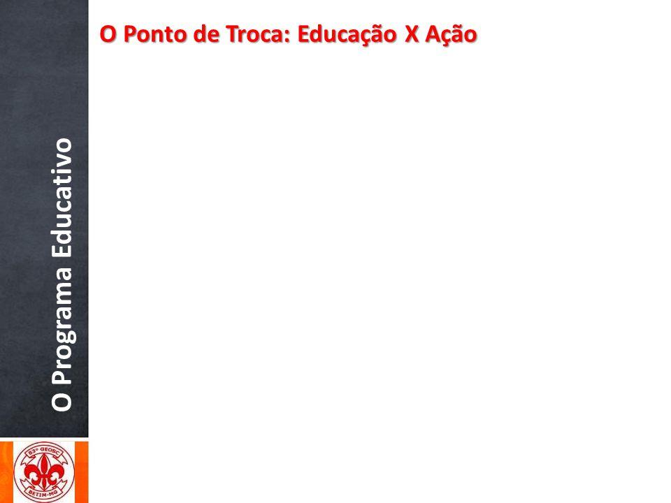 O Programa Educativo O Ponto de Troca: Educação X Ação