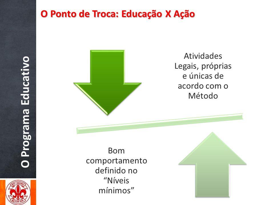 O Programa Educativo O Ponto de Troca: Educação X Ação Atividades Legais, próprias e únicas de acordo com o Método Bom comportamento definido no Nívei