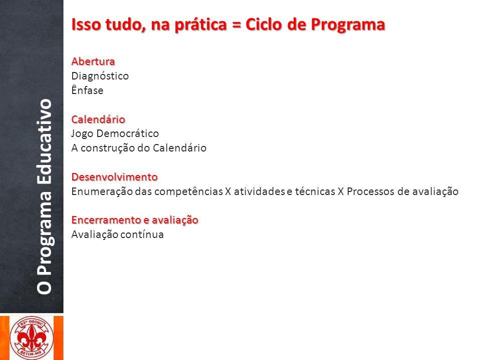 O Programa Educativo Isso tudo, na prática = Ciclo de Programa Abertura Diagnóstico ÊnfaseCalendário Jogo Democrático A construção do CalendárioDesenv