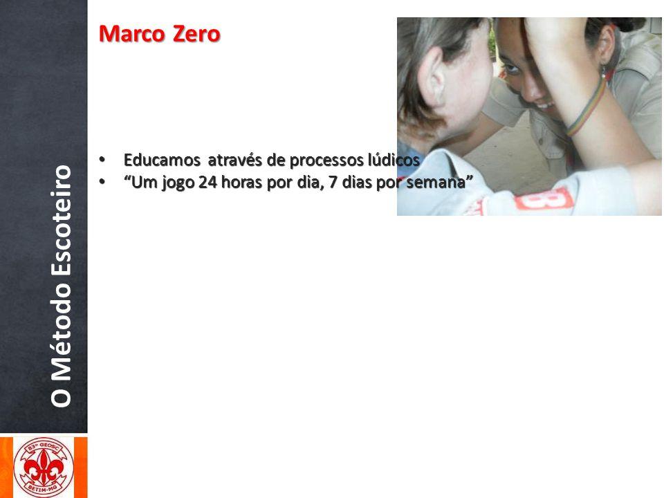 O Método Escoteiro Marco Zero Educamos através de processos lúdicos Educamos através de processos lúdicos Um jogo 24 horas por dia, 7 dias por semana