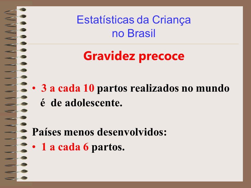 Estatísticas da Criança no Brasil Gravidez precoce 3 a cada 10 partos realizados no mundo é de adolescente. Países menos desenvolvidos: 1 a cada 6 par