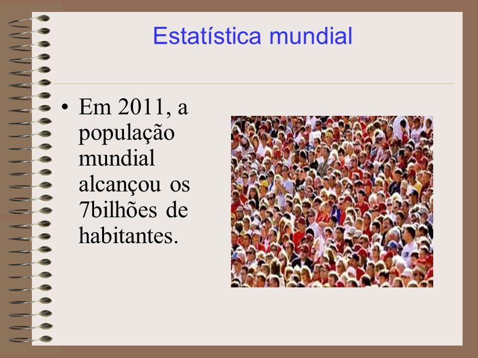 Em 2011, a população mundial alcançou os 7bilhões de habitantes. Estatística mundial