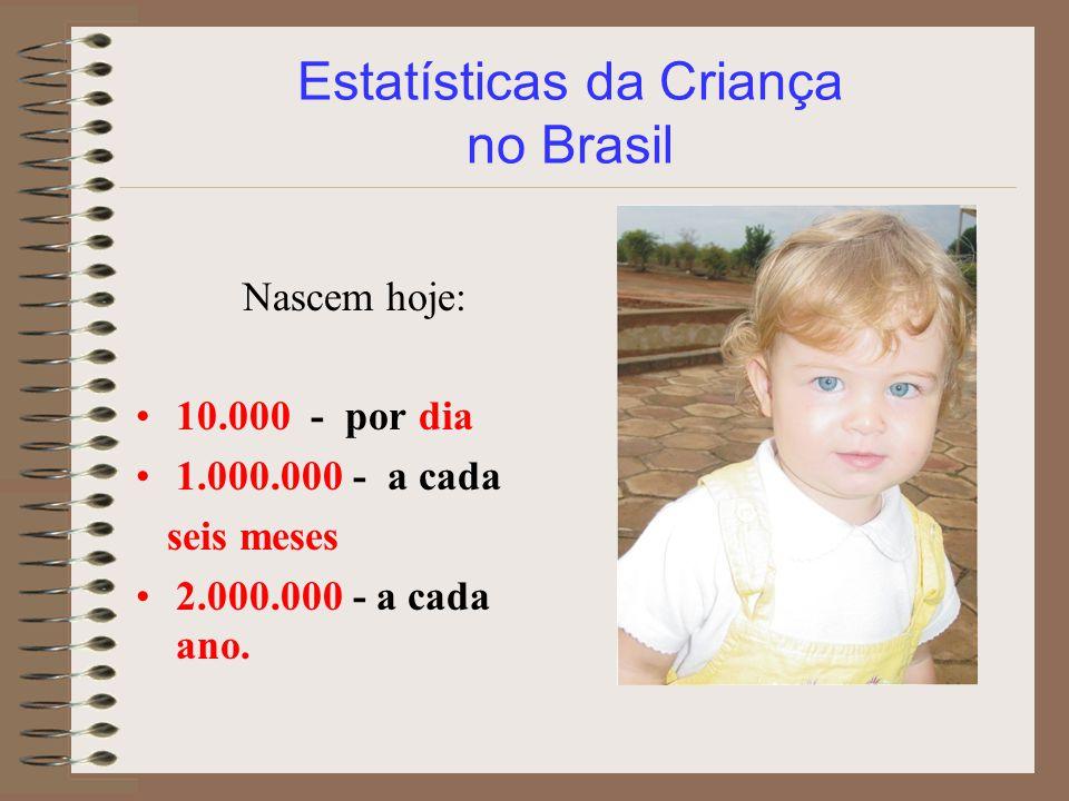 Estatísticas da Criança no Brasil Nascem hoje: 10.000 - por dia 1.000.000 - a cada seis meses 2.000.000 - a cada ano.