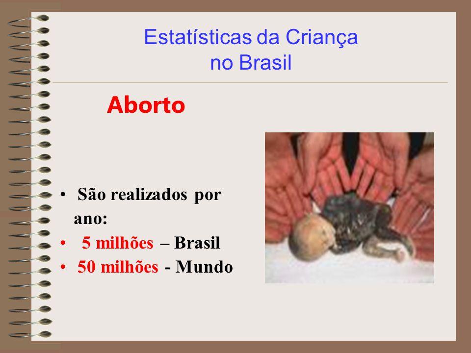 Estatísticas da Criança no Brasil Aborto São realizados por ano: 5 milhões – Brasil 50 milhões - Mundo