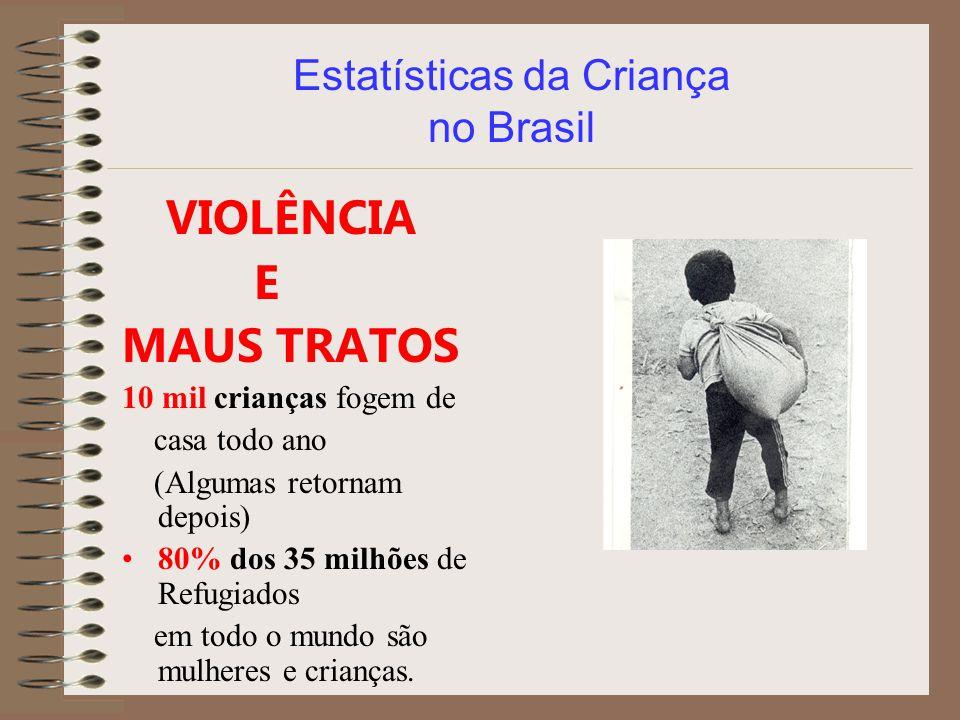 Estatísticas da Criança no Brasil VIOLÊNCIA E MAUS TRATOS 10 mil crianças fogem de casa todo ano (Algumas retornam depois) 80% dos 35 milhões de Refug