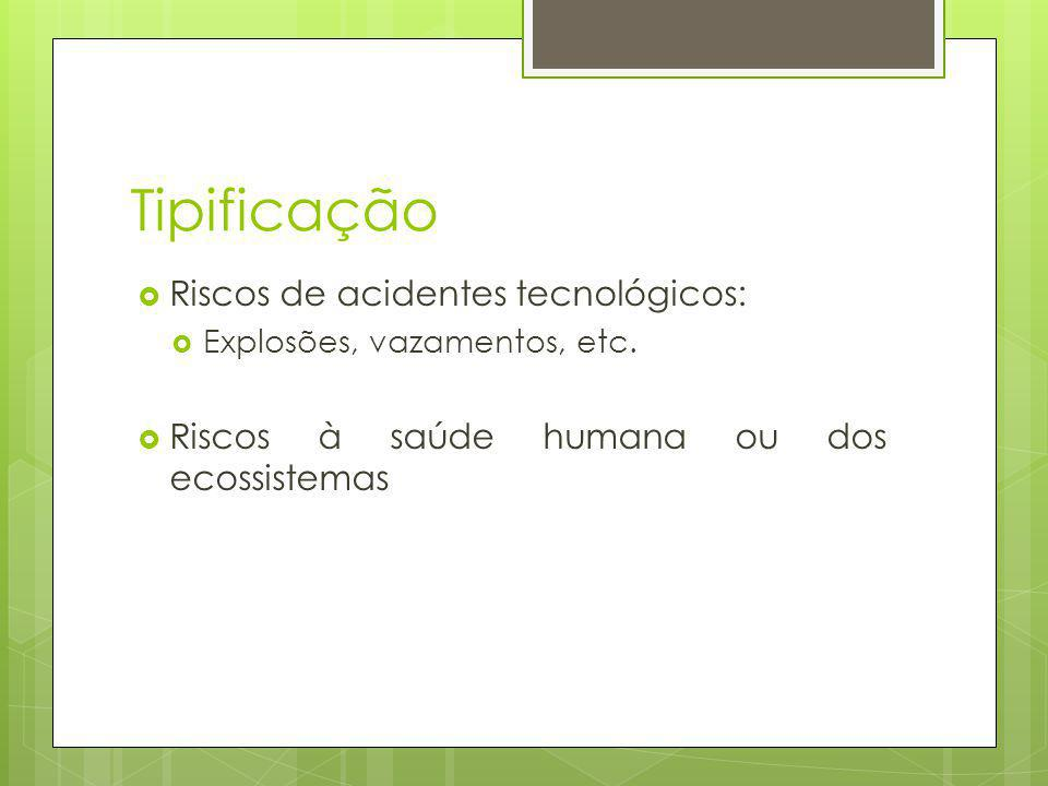 Tipificação Riscos de acidentes tecnológicos: Explosões, vazamentos, etc. Riscos à saúde humana ou dos ecossistemas