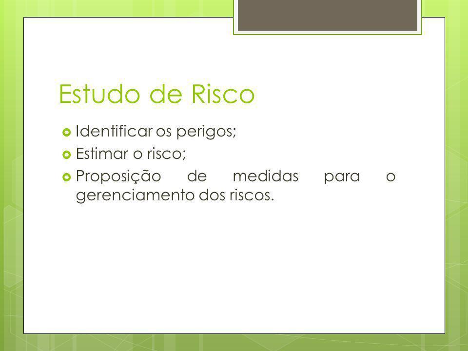 Estudo de Risco Identificar os perigos; Estimar o risco; Proposição de medidas para o gerenciamento dos riscos.