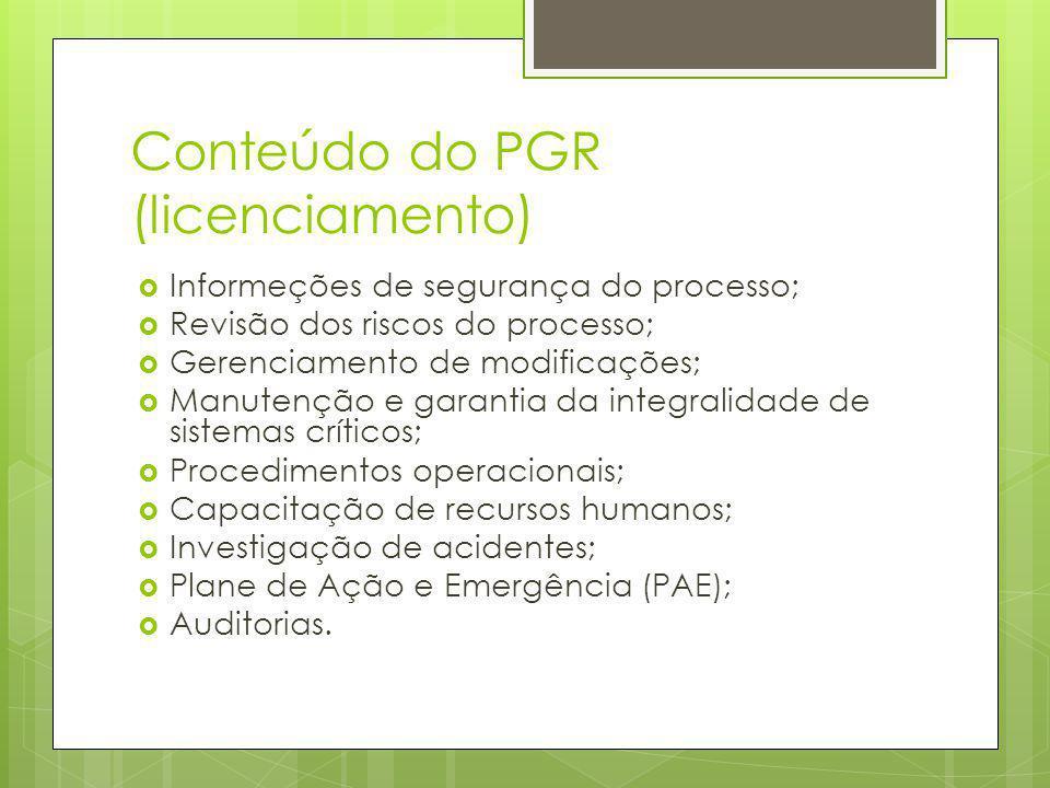 Conteúdo do PGR (licenciamento) Informeções de segurança do processo; Revisão dos riscos do processo; Gerenciamento de modificações; Manutenção e garantia da integralidade de sistemas críticos; Procedimentos operacionais; Capacitação de recursos humanos; Investigação de acidentes; Plane de Ação e Emergência (PAE); Auditorias.