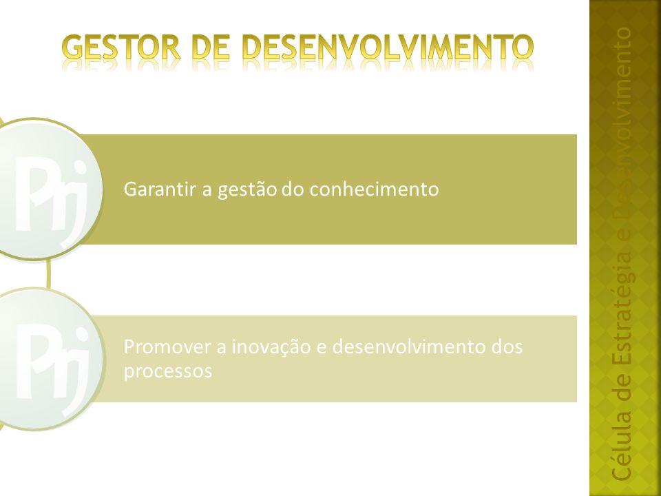 Garantir a gestão do conhecimento Promover a inovação e desenvolvimento dos processos Célula de Estratégia e Desenvolvimento