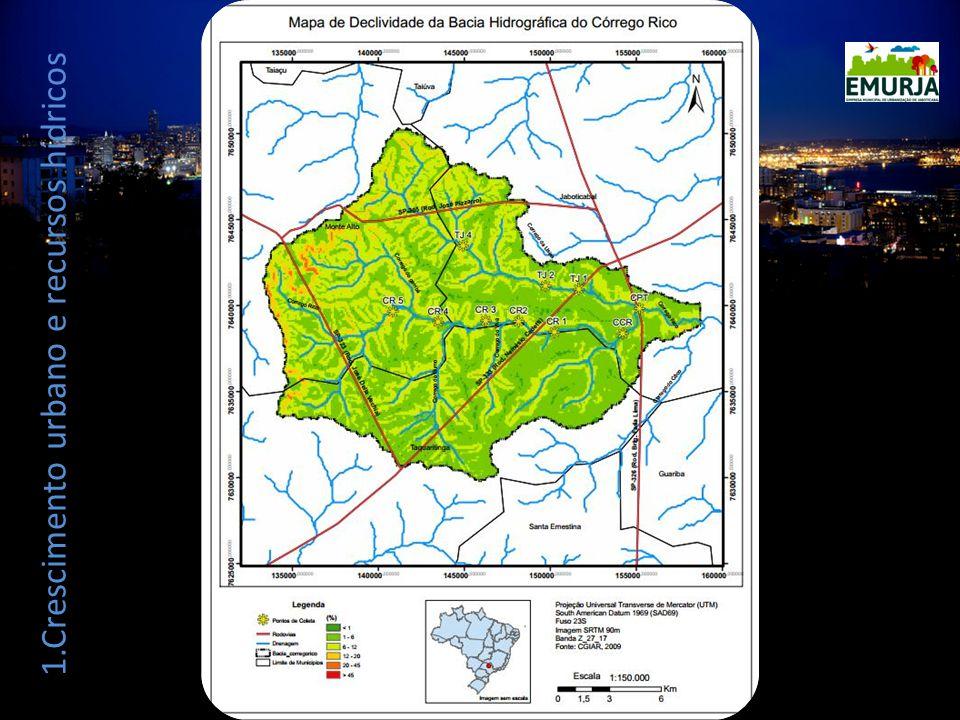 4. A cidade invade os rios: expansão e limiares ambientais