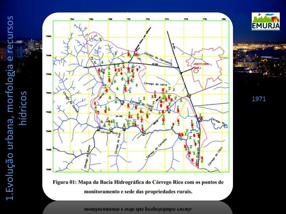 1.Evolução urbana, morfologia e recursos hídricos 1971