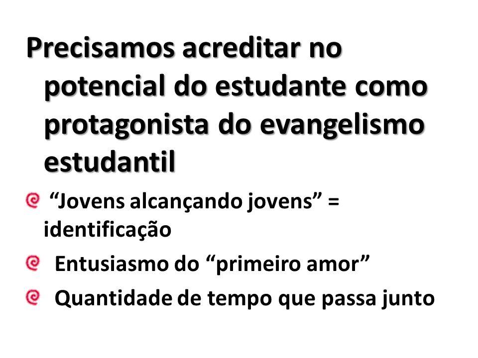 Precisamos acreditar no potencial do estudante como protagonista do evangelismo estudantil Jovens alcançando jovens = identificação Entusiasmo do prim