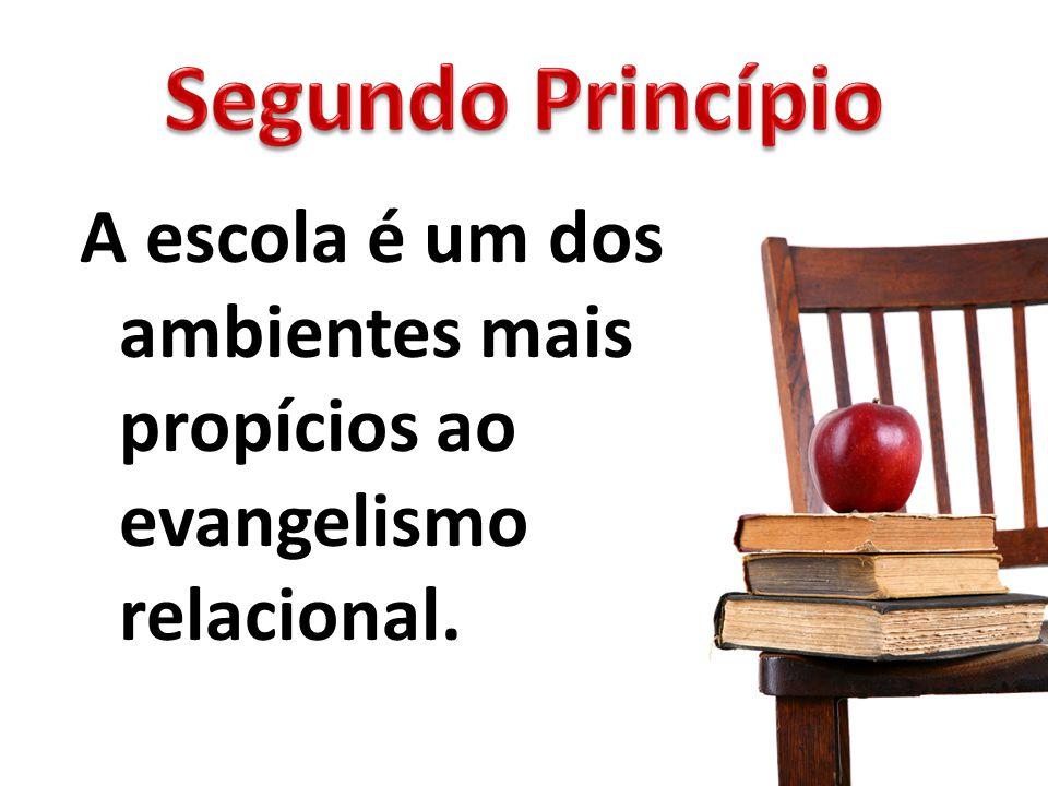 A escola é um dos ambientes mais propícios ao evangelismo relacional.