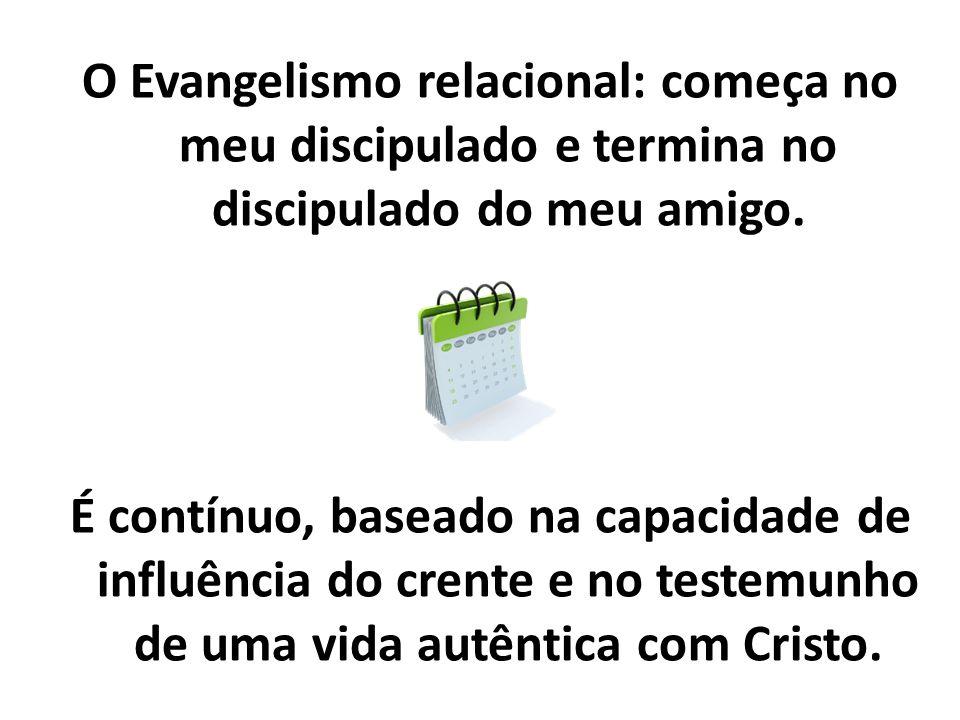O Evangelismo relacional: começa no meu discipulado e termina no discipulado do meu amigo. É contínuo, baseado na capacidade de influência do crente e