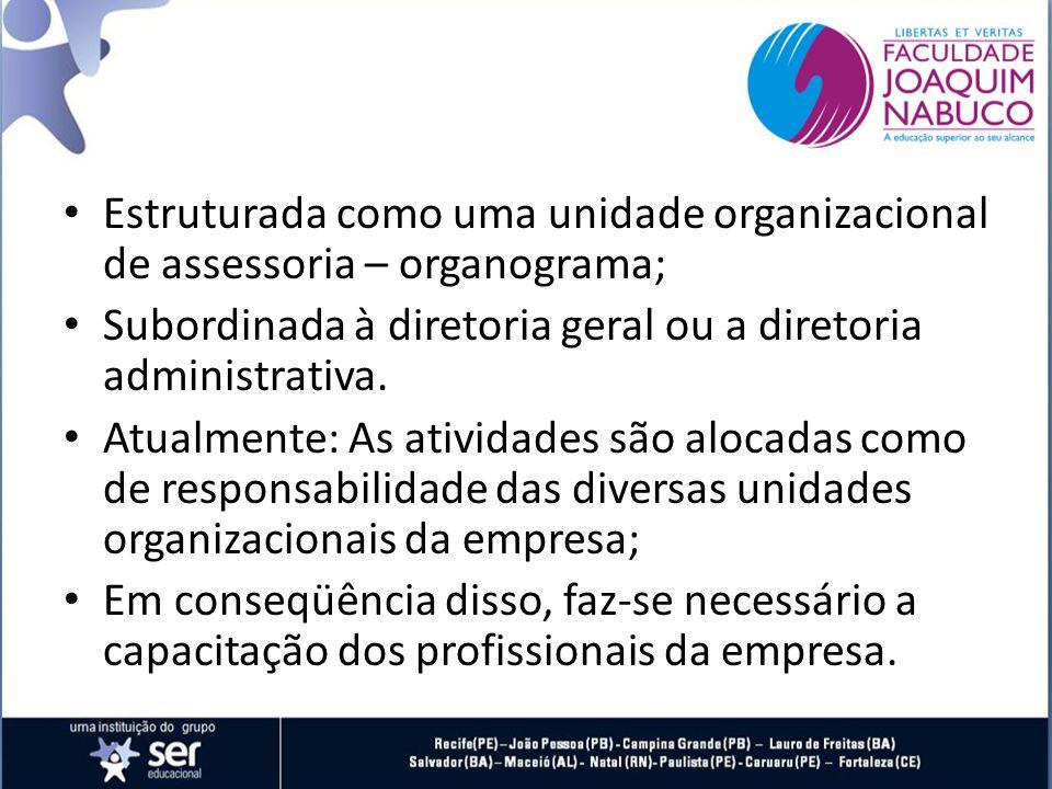 Estruturada como uma unidade organizacional de assessoria – organograma; Subordinada à diretoria geral ou a diretoria administrativa.
