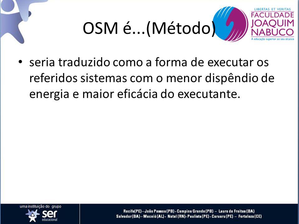 OSM é...(Método) seria traduzido como a forma de executar os referidos sistemas com o menor dispêndio de energia e maior eficácia do executante.