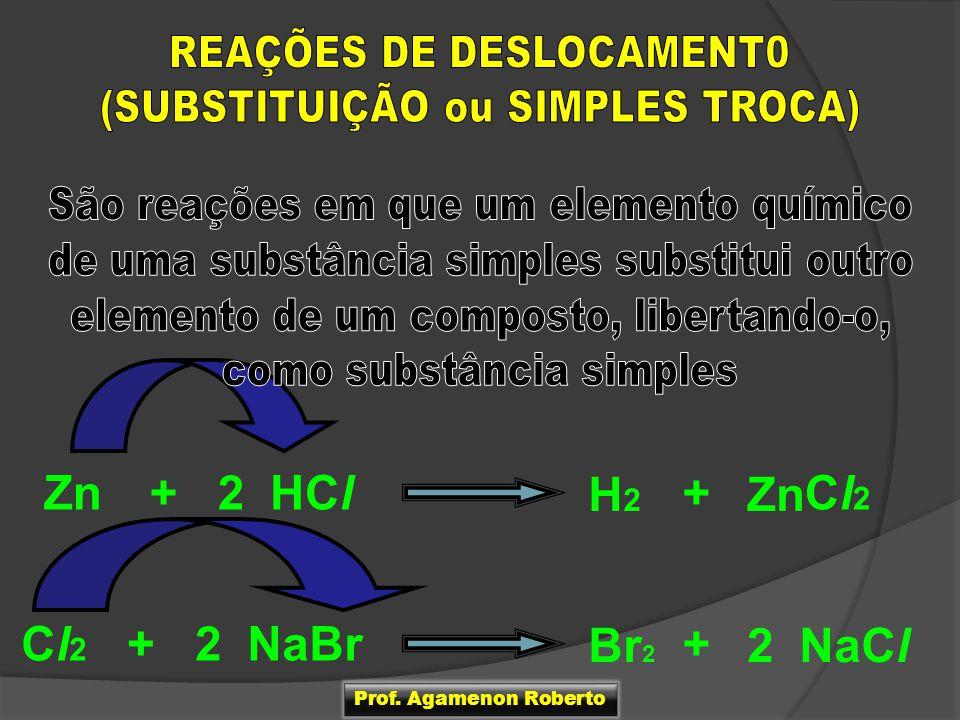 HClZn+ H2H2 Cl2Cl2 2+ NaBr+ Br 2 Cl2Cl2 2+ NaCl2 Prof. Agamenon Roberto