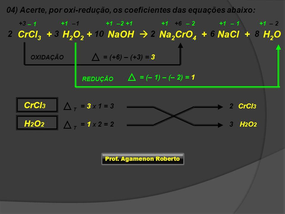04) Acerte, por oxi-redução, os coeficientes das equações abaixo: CrCl 3 + H 2 O 2 + NaOH Na 2 CrO 4 + NaCl + H 2 O +1 +3+1–2+1+6–1– 2– 1+1– 2 – 1 OXI