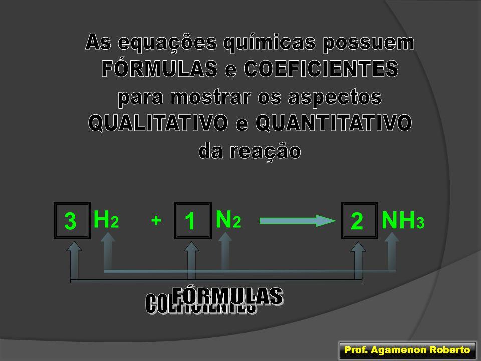 01) Observando as três reações químicas abaixo podemos classificá-las, respectivamente, como: N 2 + 3 H 2 2 NH 3 CaCO 3 CaO + CO 2 P 2 O 5 + 3 H 2 O 2 H 3 PO 4 a) síntese, análise e hidrólise.