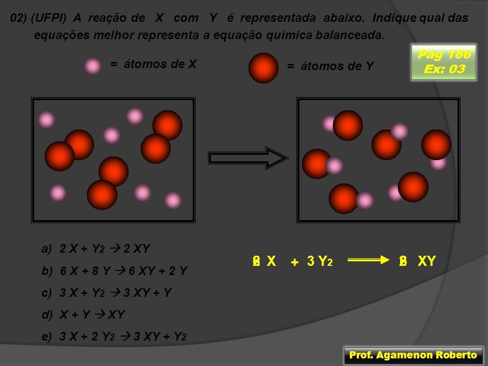 02) (UFPI) A reação de X com Y é representada abaixo. Indique qual das equações melhor representa a equação química balanceada. = átomos de X = átomos