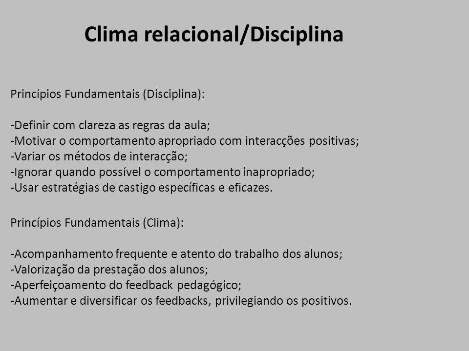 Princípios Fundamentais (Disciplina): -Definir com clareza as regras da aula; -Motivar o comportamento apropriado com interacções positivas; -Variar os métodos de interacção; -Ignorar quando possível o comportamento inapropriado; -Usar estratégias de castigo específicas e eficazes.