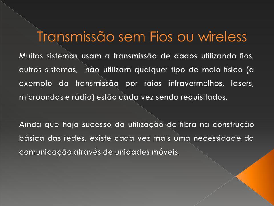 Apesar de aproximadamente 100 anos atrás já ter sido demonstrado o uso de ondas de rádio, somente nos tempos atuais é que tem se aperfeiçoado essa nova tecnologia, que podemos chegar ao que defini-se como Wireless (Wire = fio + less = sem, logo, comunicação sem fio).