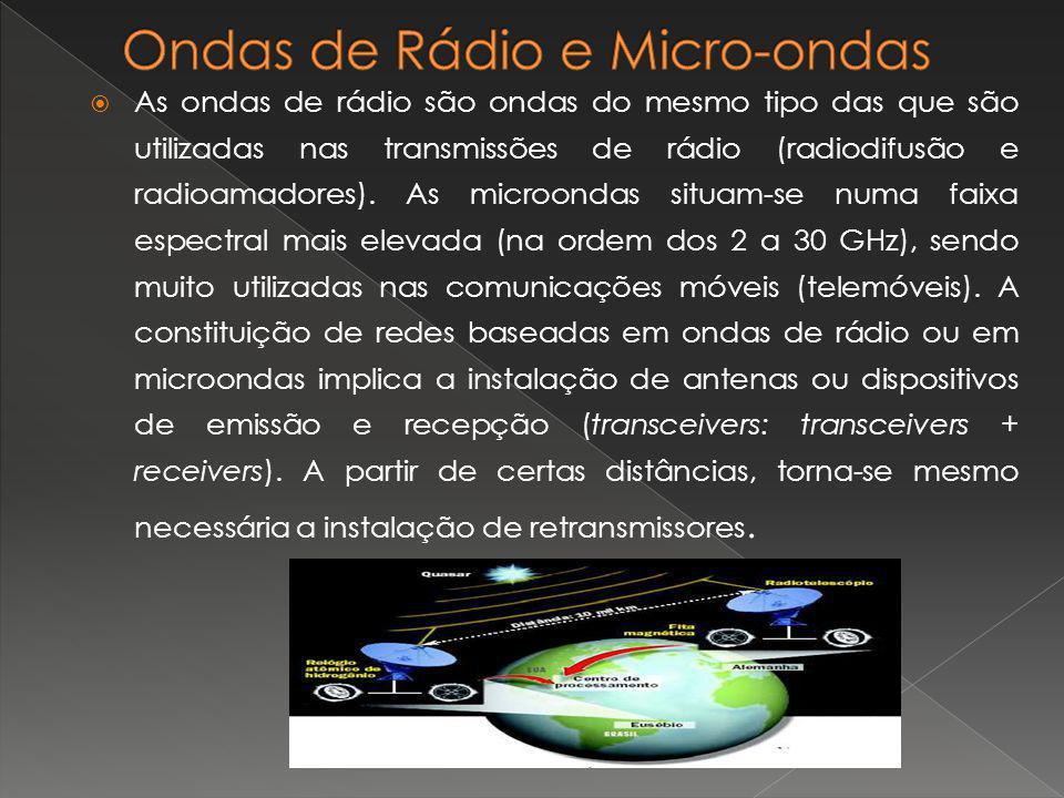 As ondas de rádio são ondas do mesmo tipo das que são utilizadas nas transmissões de rádio (radiodifusão e radioamadores). As microondas situam-se num