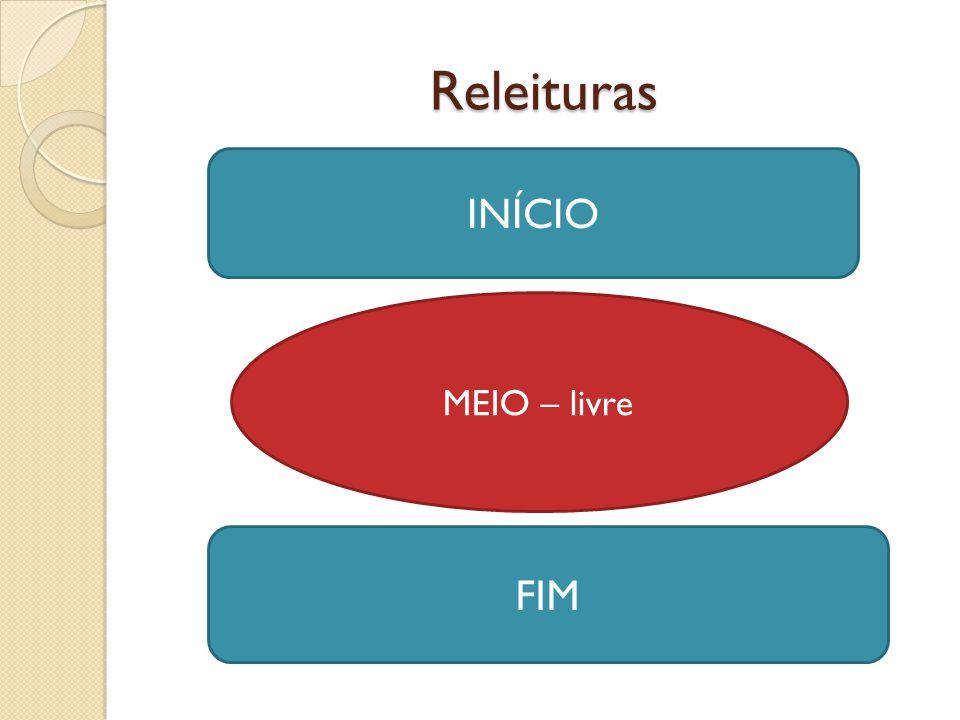 Releituras INÍCIO FIM MEIO – livre