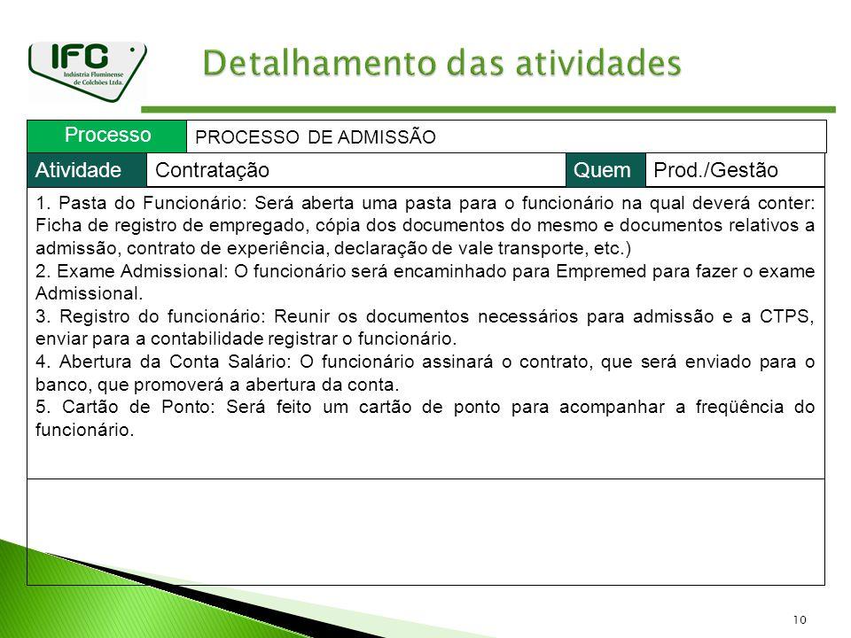 10 Processo PROCESSO DE ADMISSÃO 1.